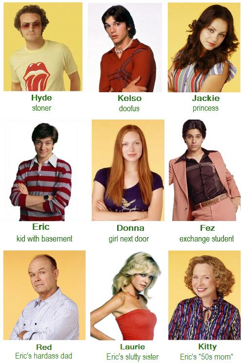 'That 70s Show' cast